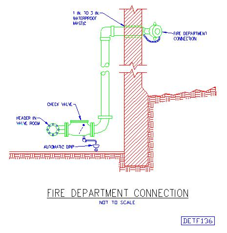 Fdc Cad Detail Related Keywords & Suggestions - Fdc Cad